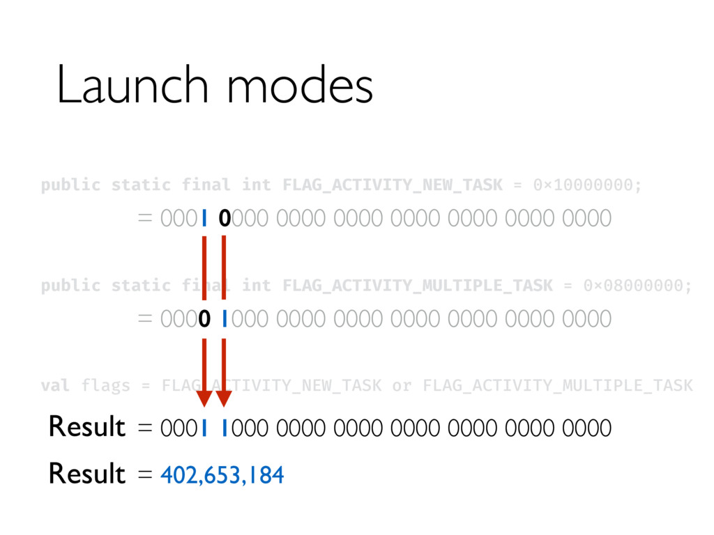 Launch modes public static final int FLAG_ACTIV...