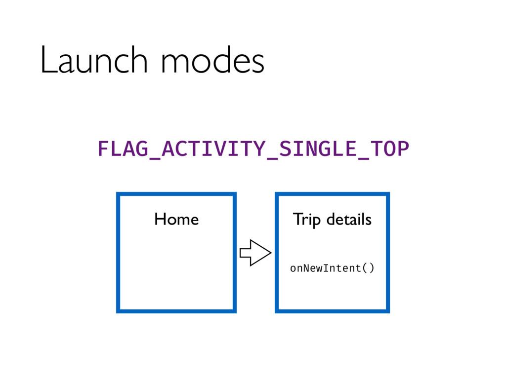 Launch modes Home Trip details onNewIntent() FL...