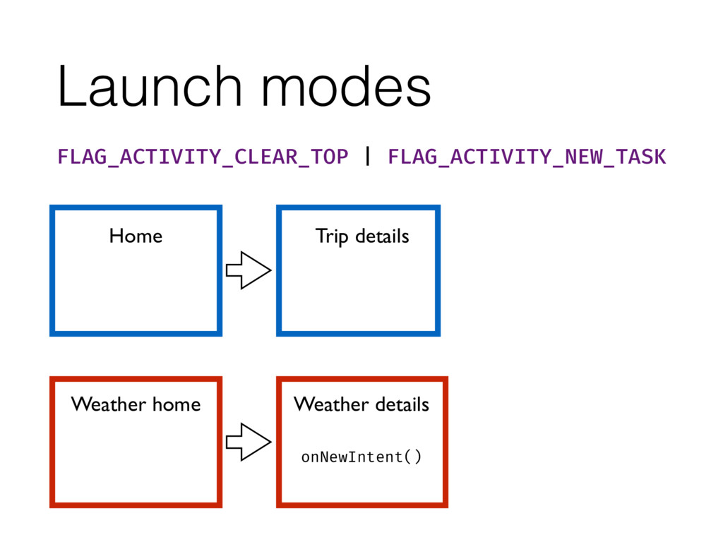 Launch modes Home Trip details Weather home Wea...