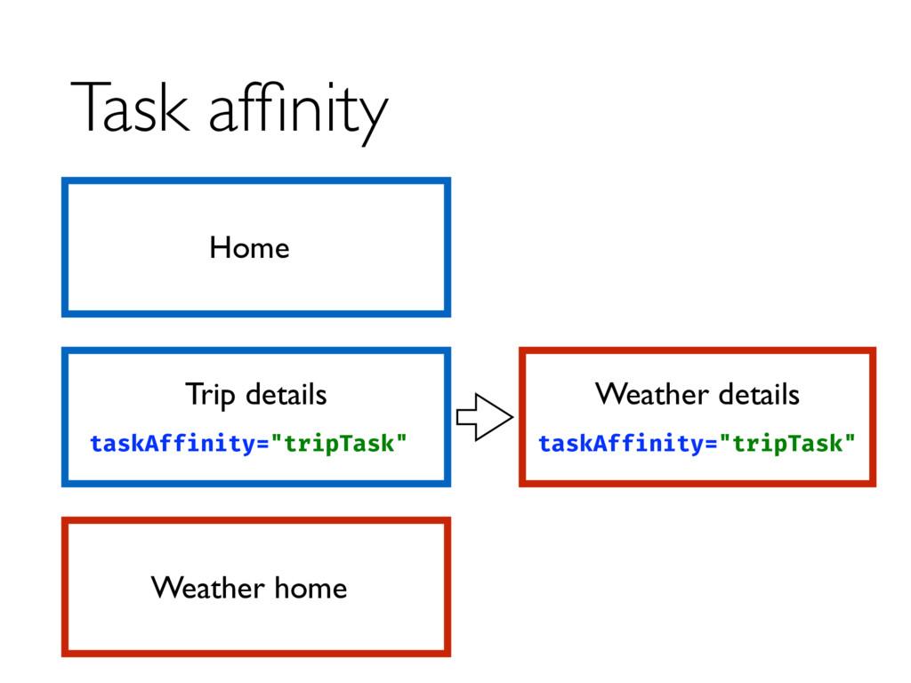 "Task affinity Home Trip details taskAffinity=""tr..."