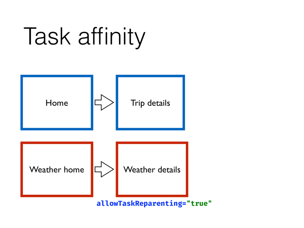 Task affinity Home Trip details Weather home Wea...