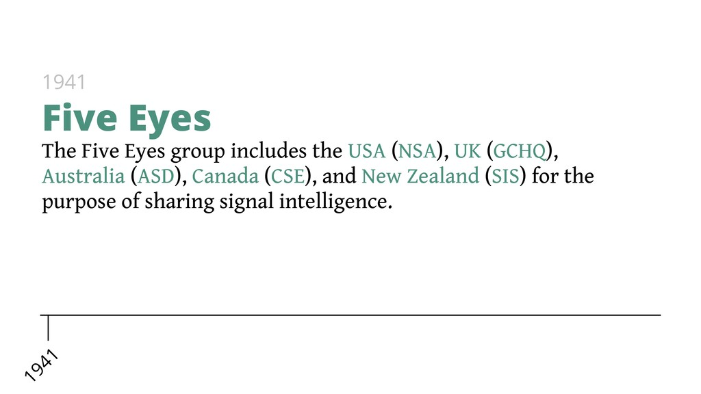 The Five Eyes group includes the USA (NSA), UK ...