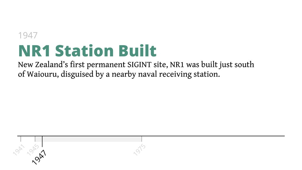 New Zealand's first permanent SIGINT site, NR1 ...