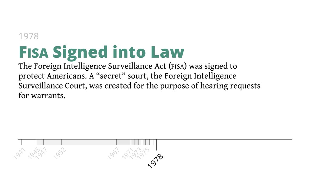 1971 The Foreign Intelligence Surveillance Act ...