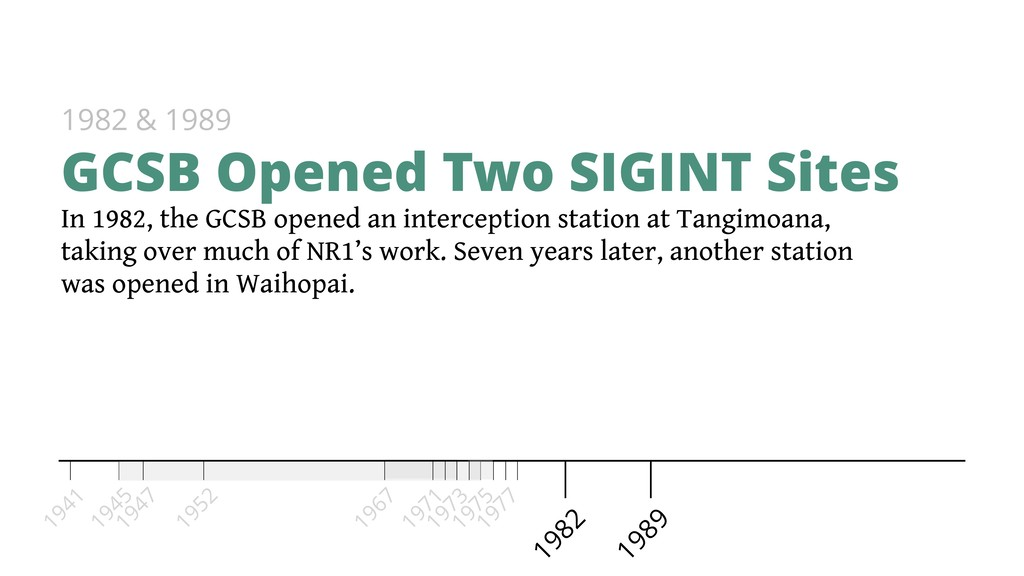 In 1982, the GCSB opened an interception statio...