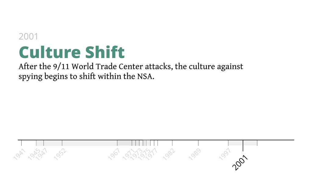 After the 9/11 World Trade Center attacks, the ...