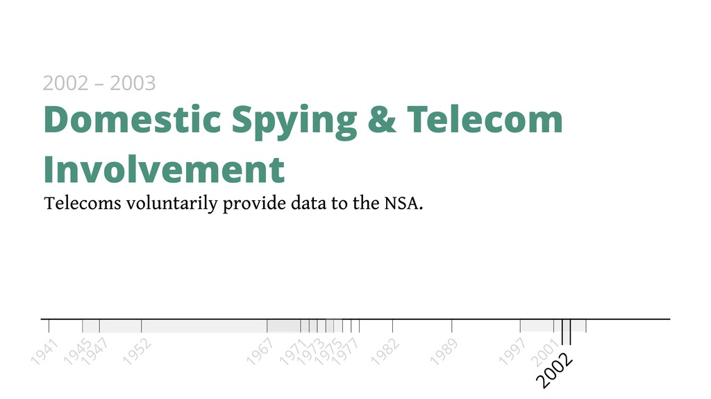 Telecoms voluntarily provide data to the NSA. D...