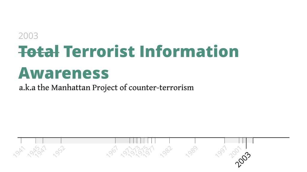 a.k.a the Manhattan Project of counter-terroris...