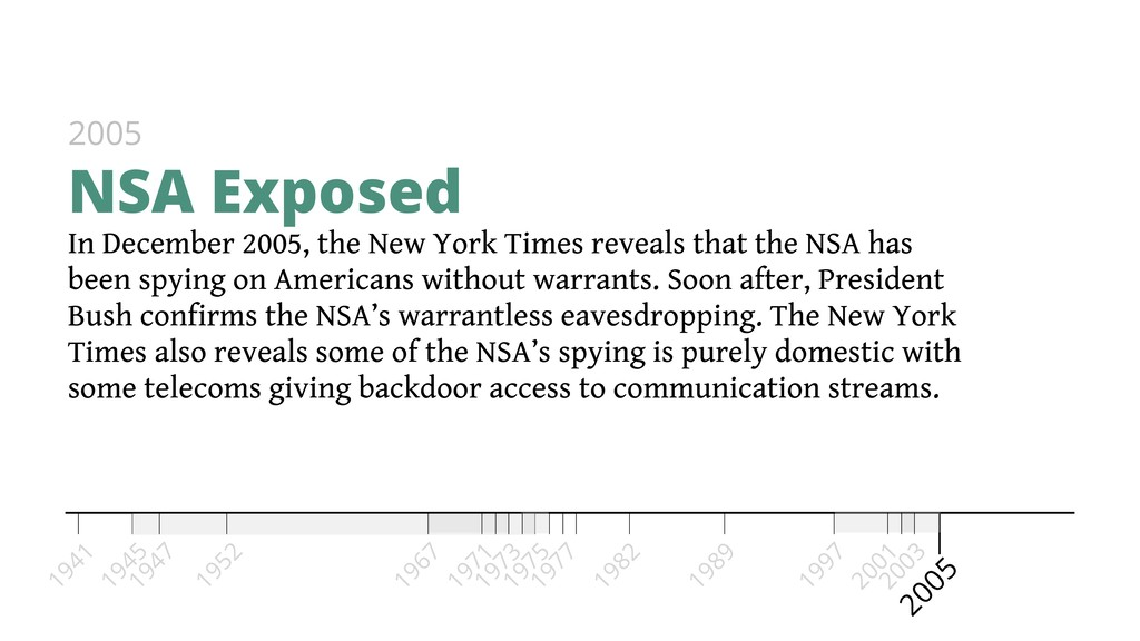 In December 2005, the New York Times reveals th...