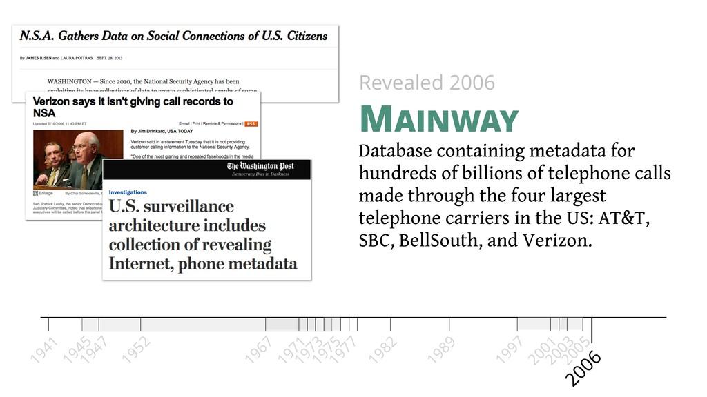 Database containing metadata for hundreds of bi...