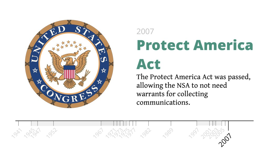 The Protect America Act was passed, allowing th...