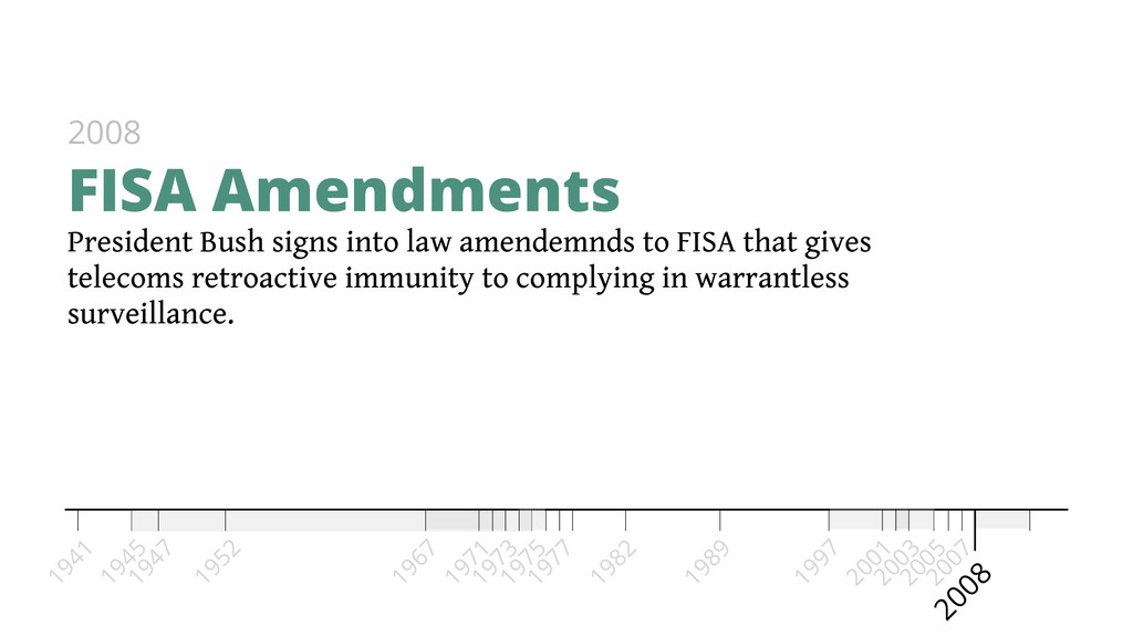 FISA Amendments 2008 2008 1967 1973 1975 1971 1...