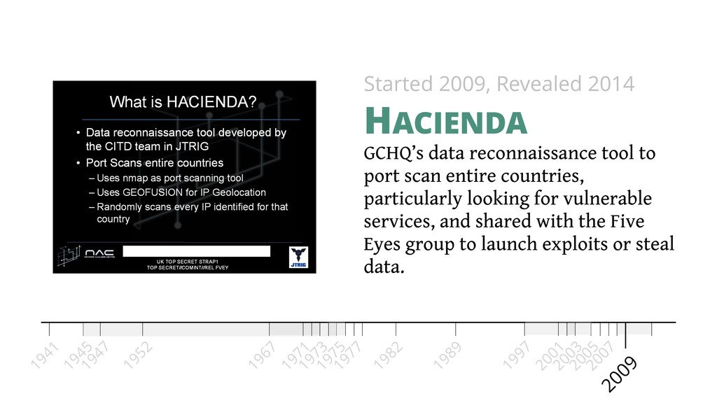 1971 GCHQ's data reconnaissance tool to port sc...