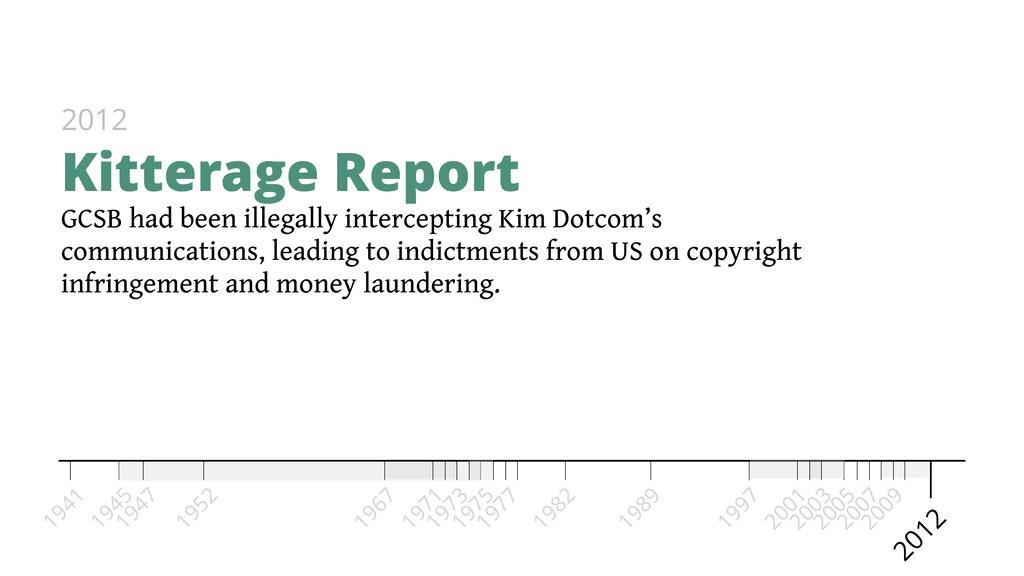 Kitterage Report 2012 1967 1973 1975 1971 1982 ...