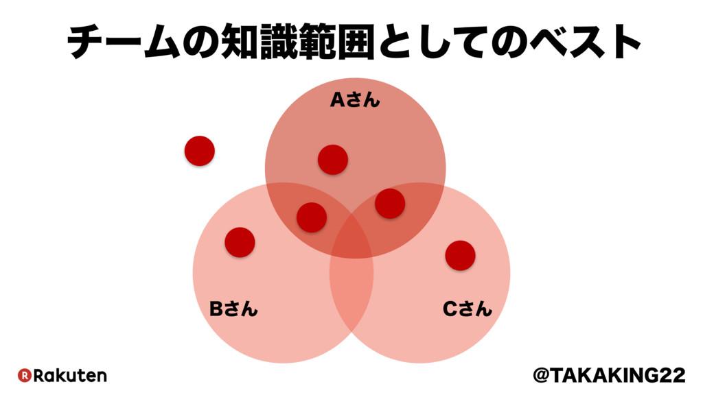 """!5"""","""",*/( νʔϜͷࣝൣғͱͯ͠ͷϕετ #͞Μ $͞Μ """"͞Μ"""