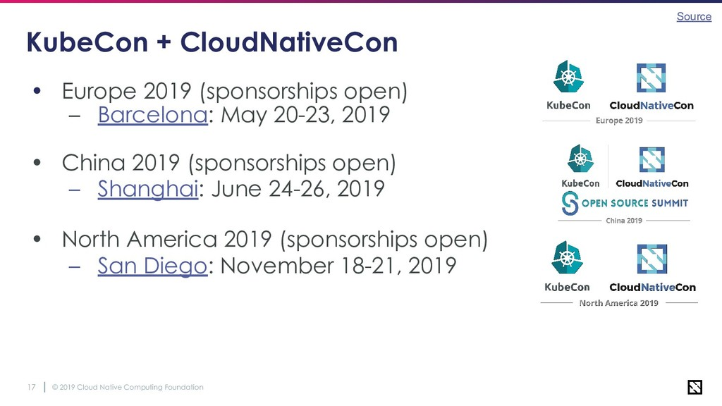 © 2019 Cloud Native Computing Foundation 17 Kub...