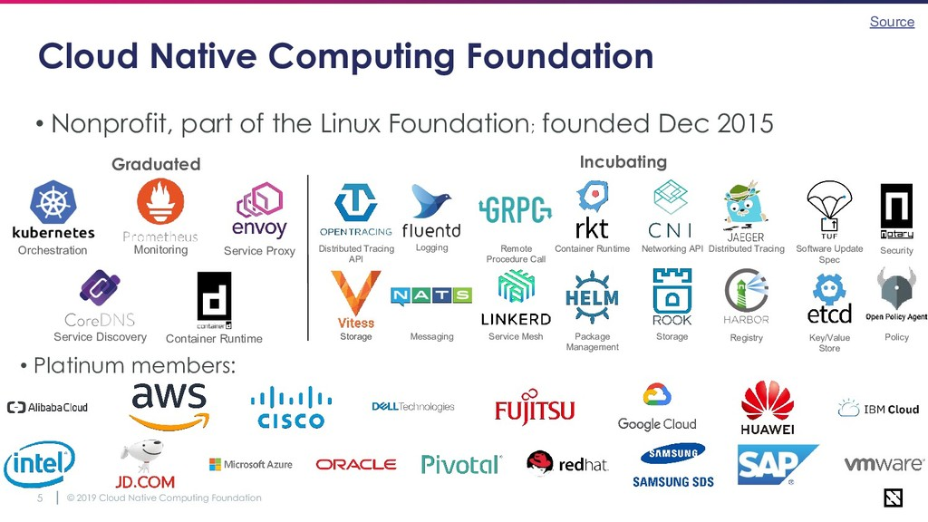 © 2019 Cloud Native Computing Foundation 5 Clou...