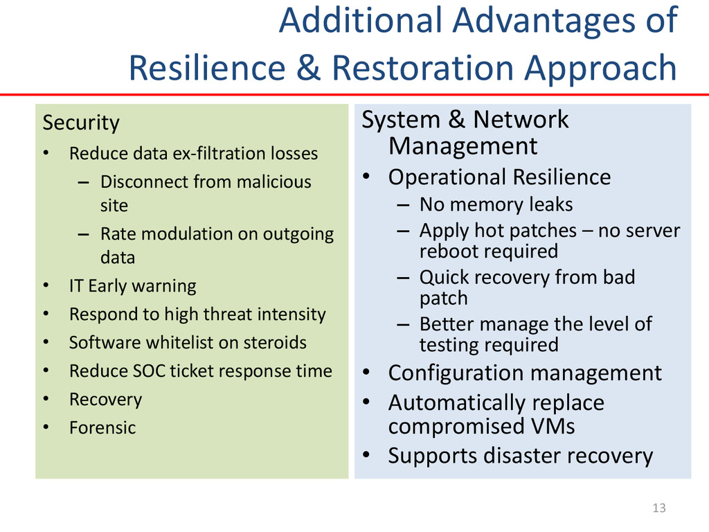 Additional Advantages of Resilience & Restorati...