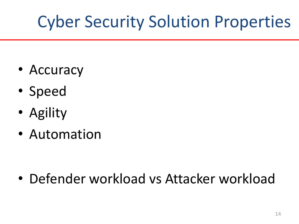 Cyber Security Solution Properties 14 • Accurac...