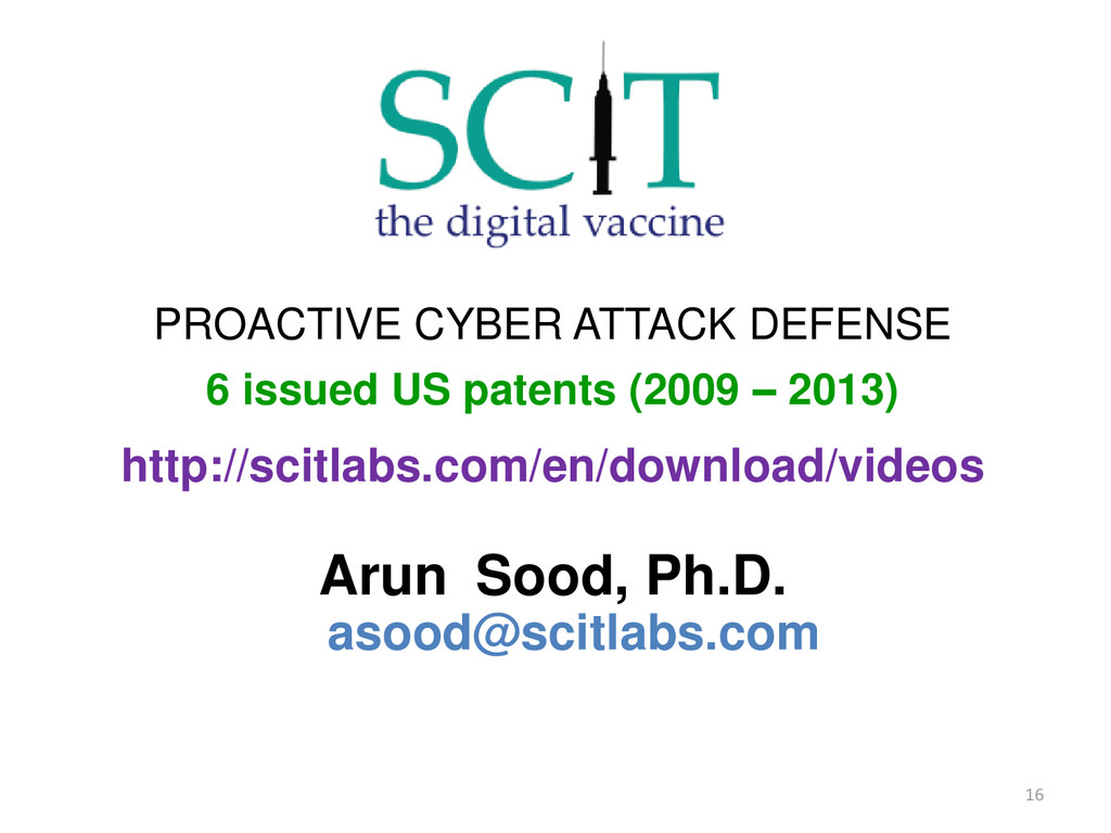 PROACTIVE CYBER ATTACK DEFENSE 6 issued US pate...
