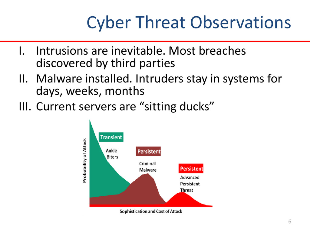 Cyber Threat Observations I. Intrusions are ine...