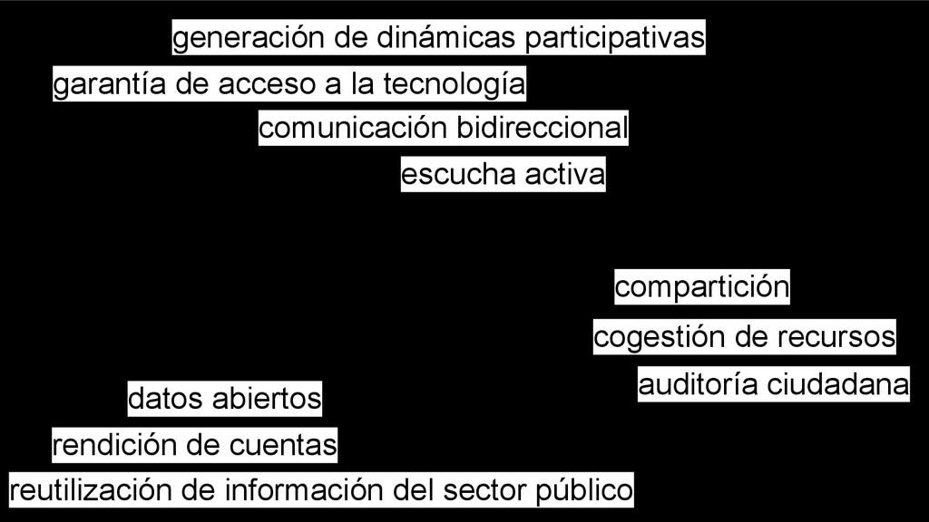 escucha activa cogestión de recursos datos abie...