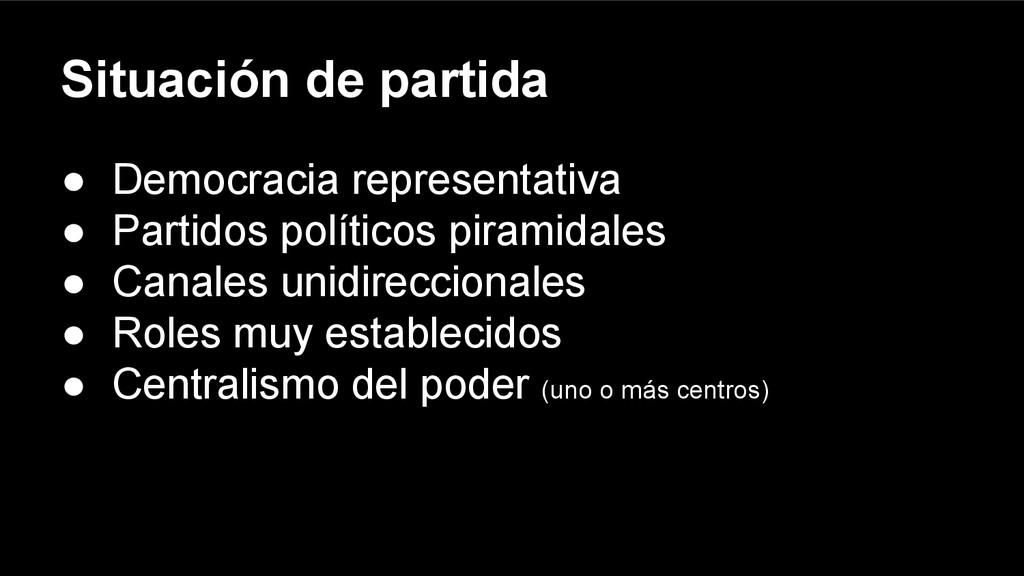 Situación de partida ● Democracia representativ...