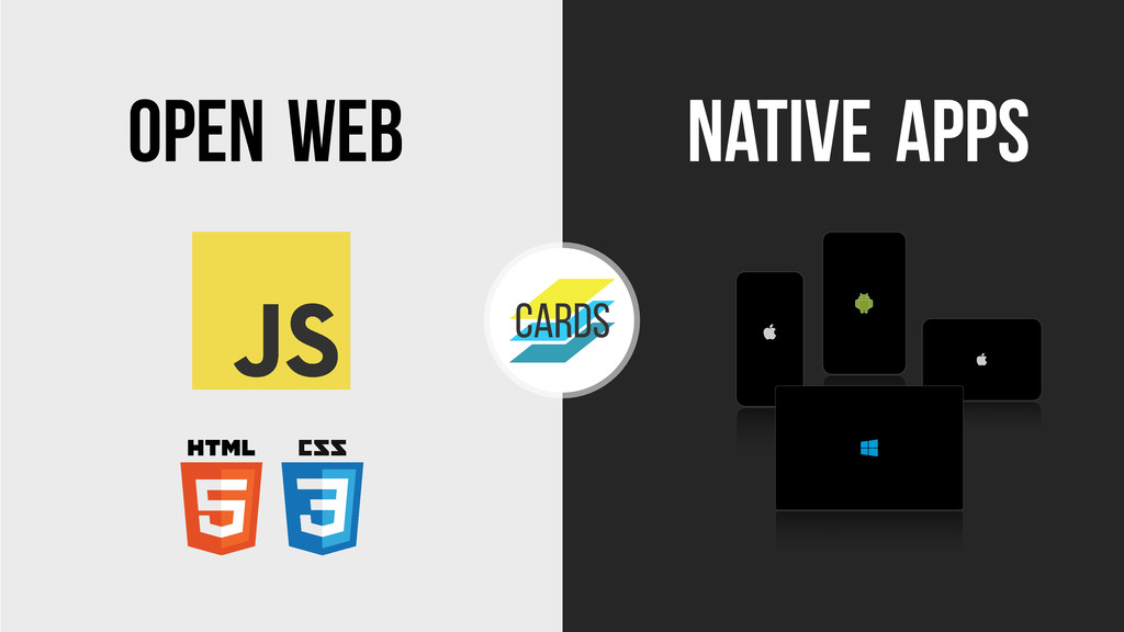 Open Native Web Apps Cards
