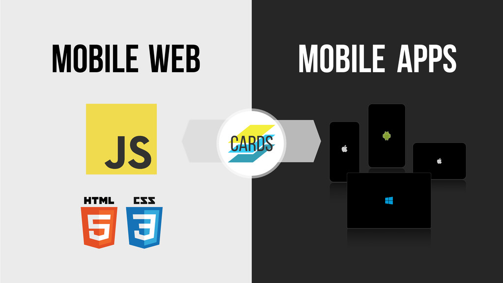 Mobile mobile Web Apps Cards