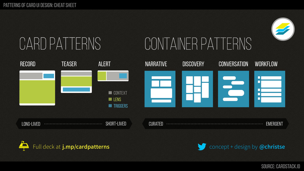 Container Patterns Narrative Discovery Conversa...