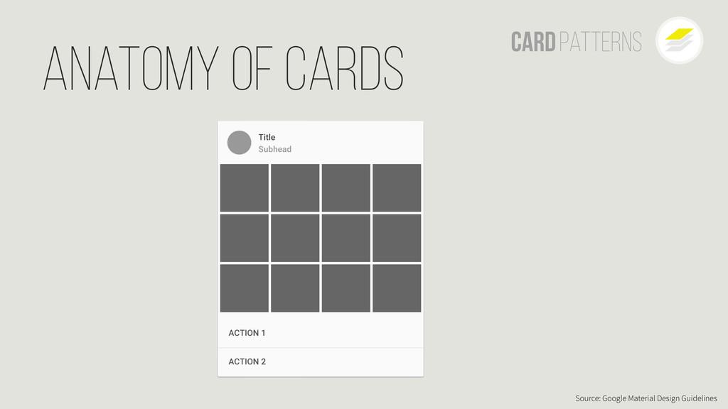 CardPatterns Anatomy of Cards Source: Google Ma...