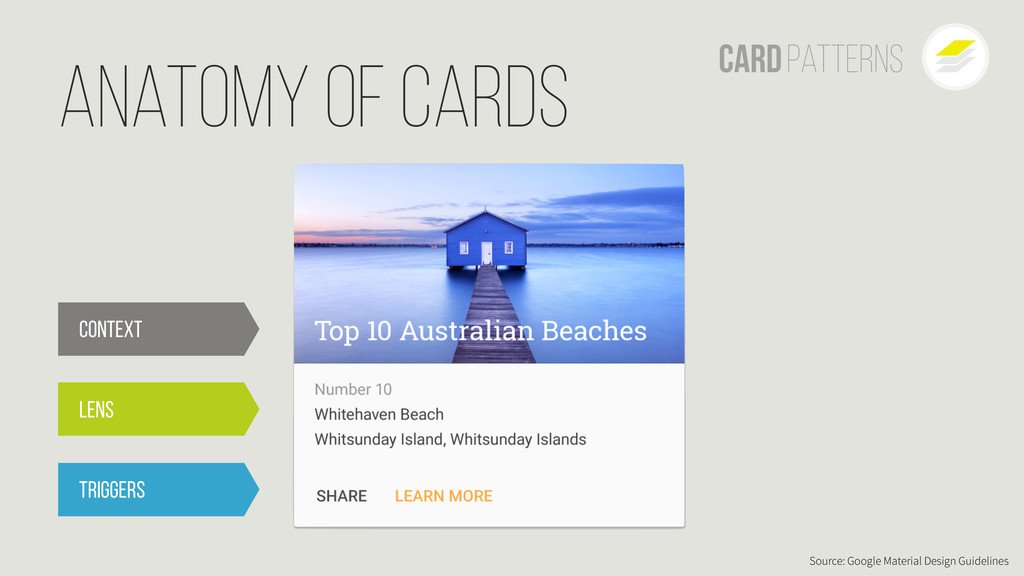 Anatomy of Cards Source: Google Material Design...