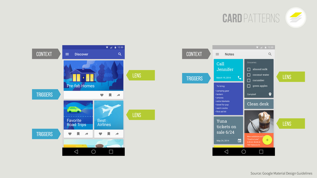 Source: Google Material Design Guidelines Trigg...