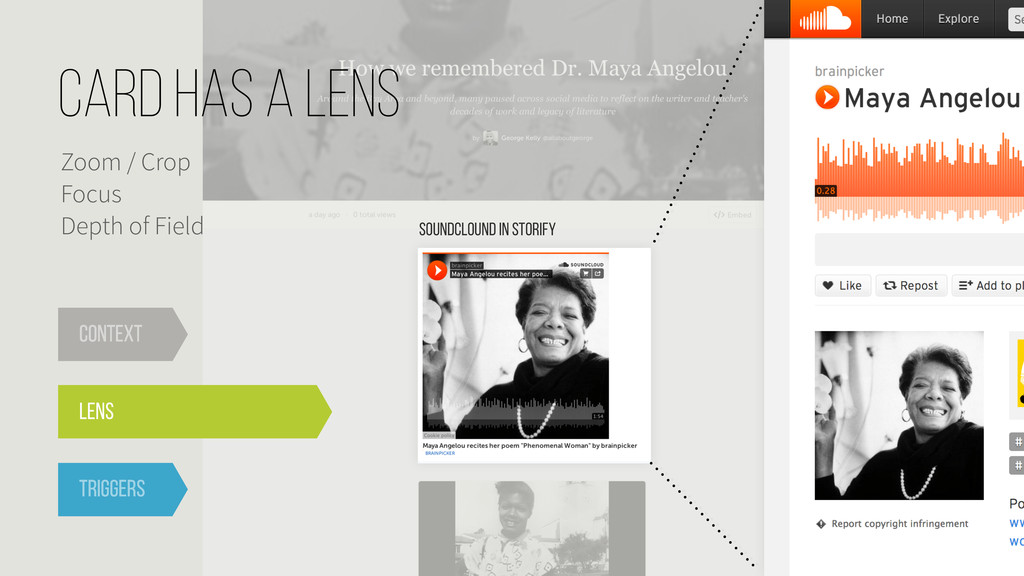 Context Lens Triggers Soundclound in Storify Zo...