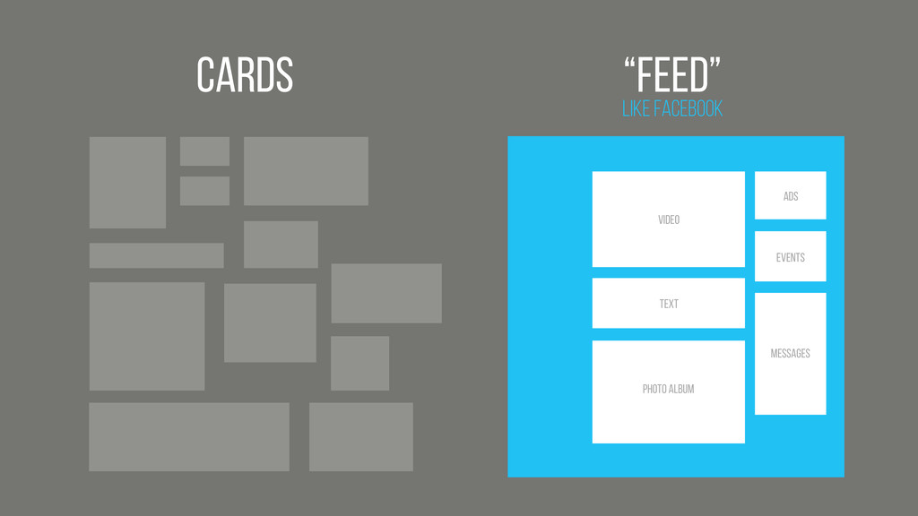 "Cards Like Facebook ""feed"" Video Text Photo Alb..."