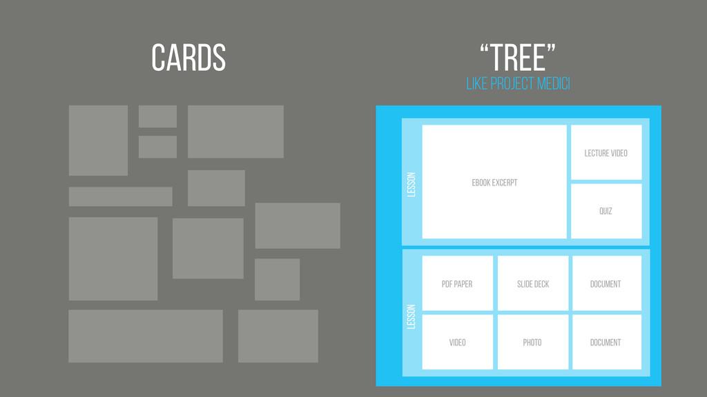 "Cards Like Project Medici ""Tree"" ebook Excerpt ..."