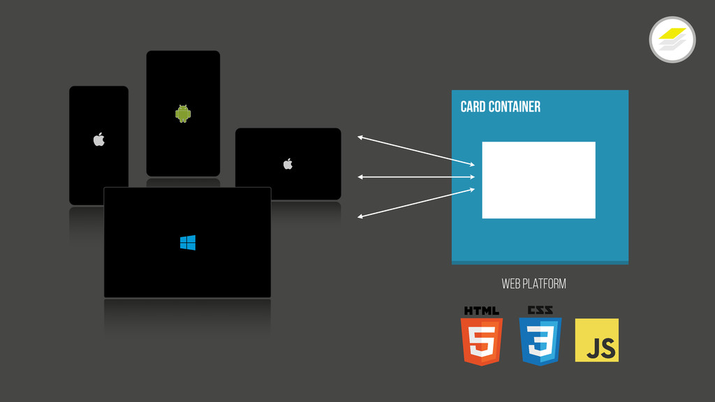 Web Platform Container Card