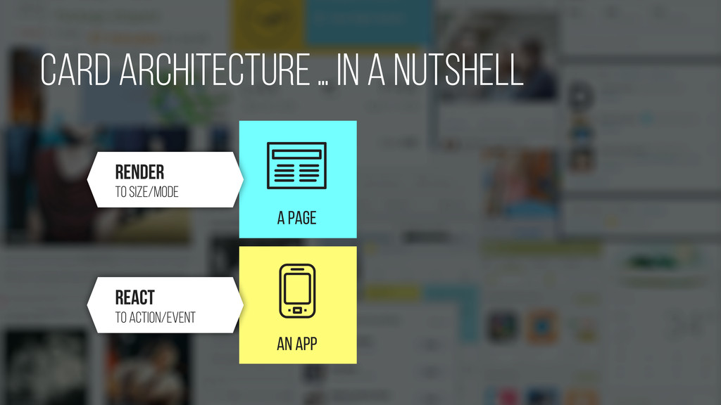 A PAGE An APP card Architecture… in a nutshell ...