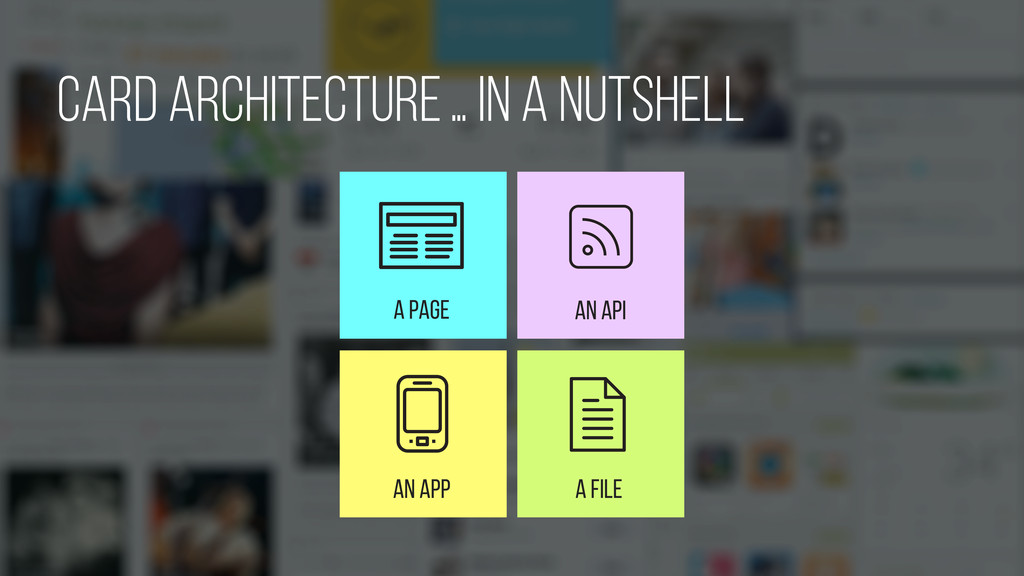 A PAGE An APP A FILE An API card Architecture… ...