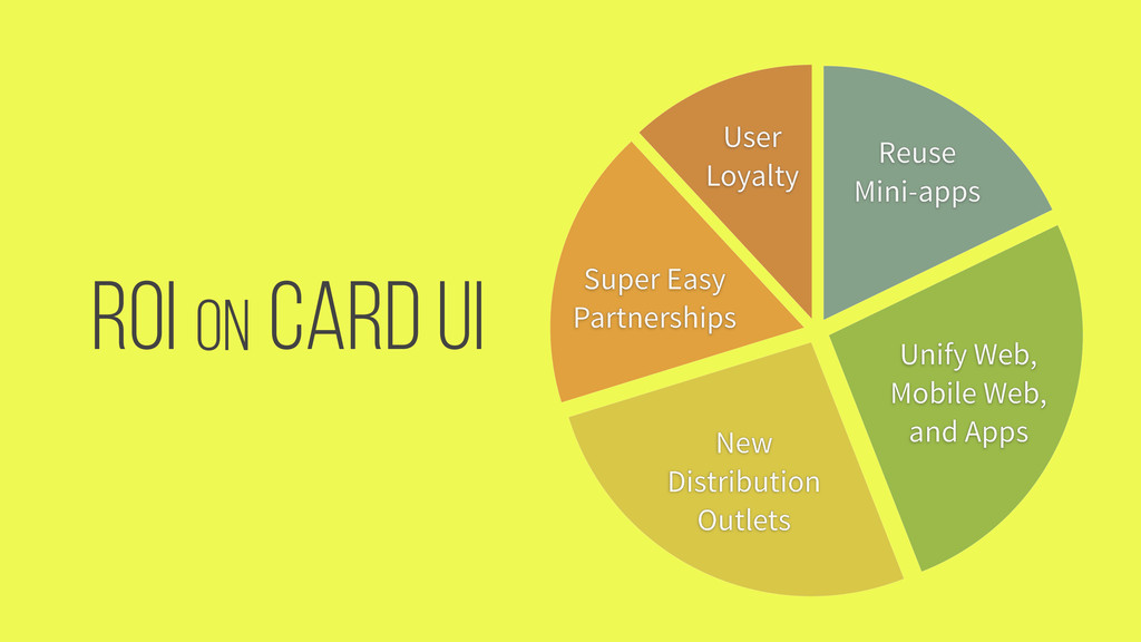 ROI on Card UI Reuse Mini-apps Unify Web, Mobil...