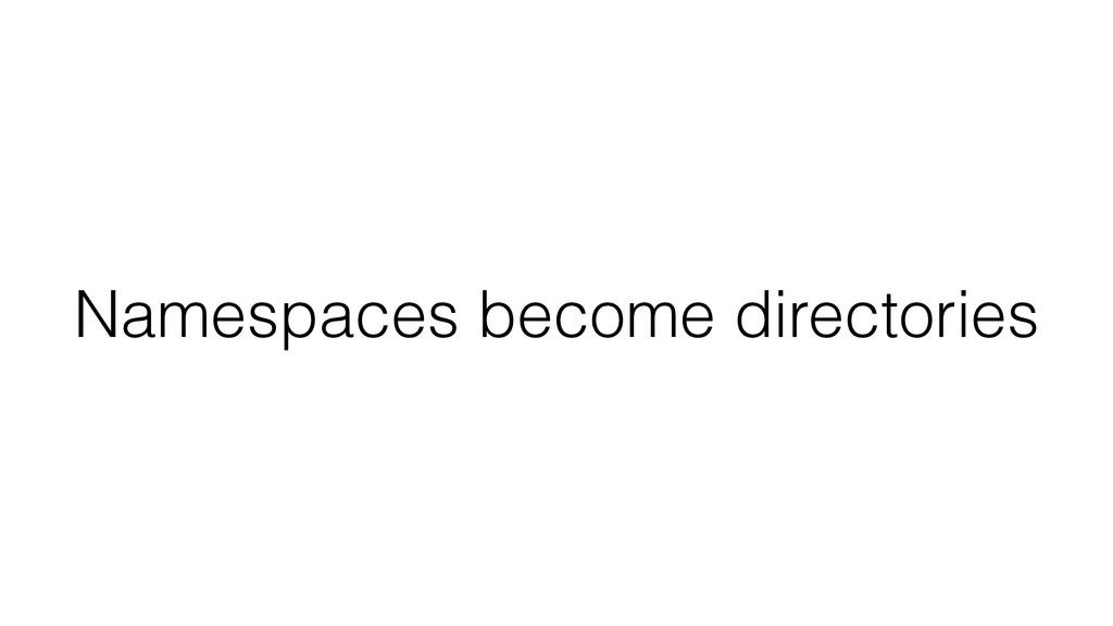 Namespaces become directories