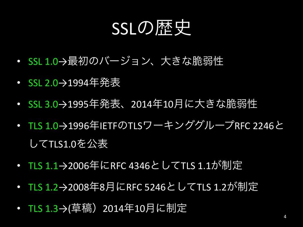 SSLͷྺ • SSL 1.0→࠷ॳͷόʔδϣϯɺେ͖ͳ੬ऑੑ • SSL 2.0→1994...