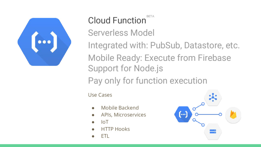 Cloud Function Serverless Model Integrated with...