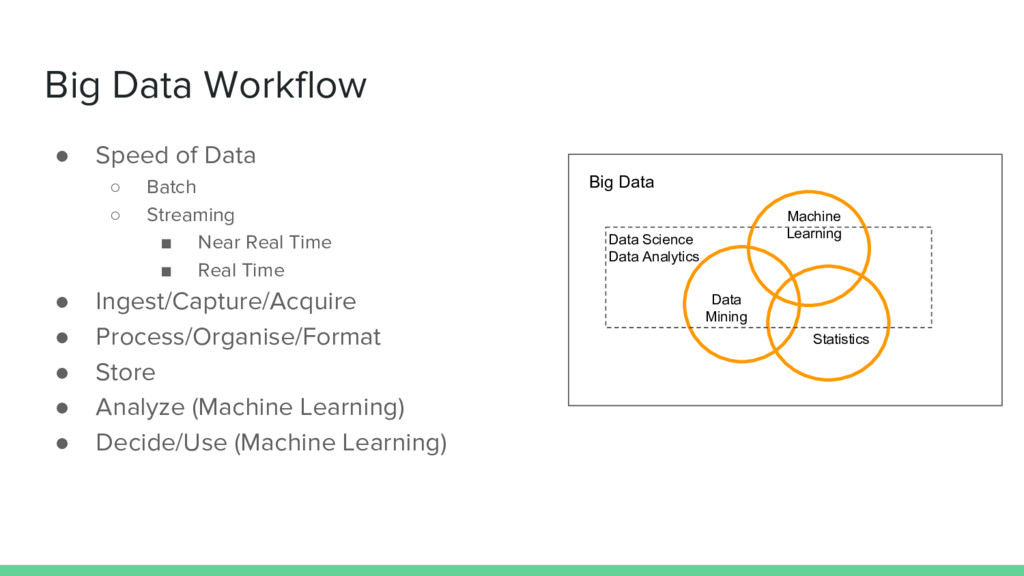 Big Data Workflow ● Speed of Data ○ Batch ○ Str...