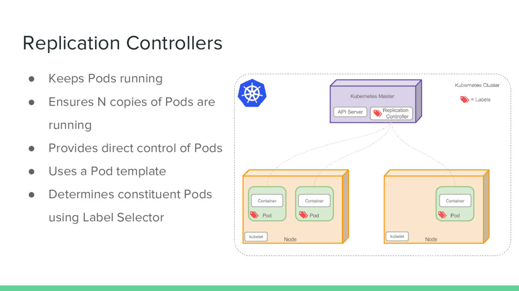 Replication Controllers ● Keeps Pods running ● ...