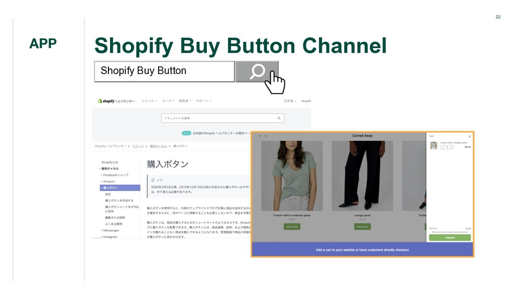 22 Shopify Buy Button Channel APP Shopify Buy B...