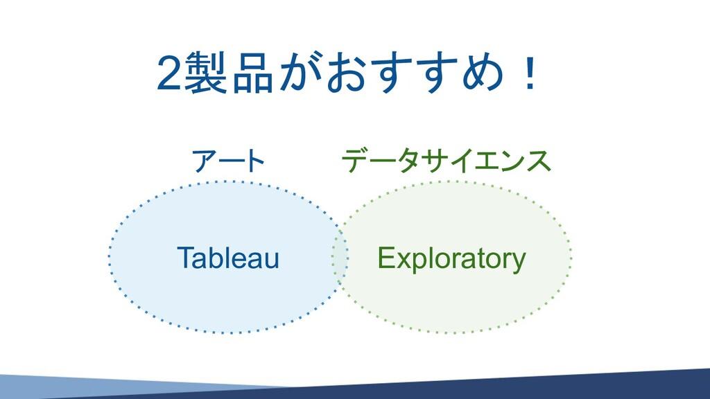 2製品がおすすめ! Tableau Exploratory アート データサイエンス