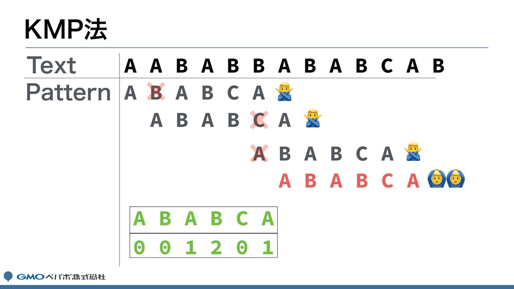 ,.1๏ A A B A B B A B A B C A B A B A B C A A B ...