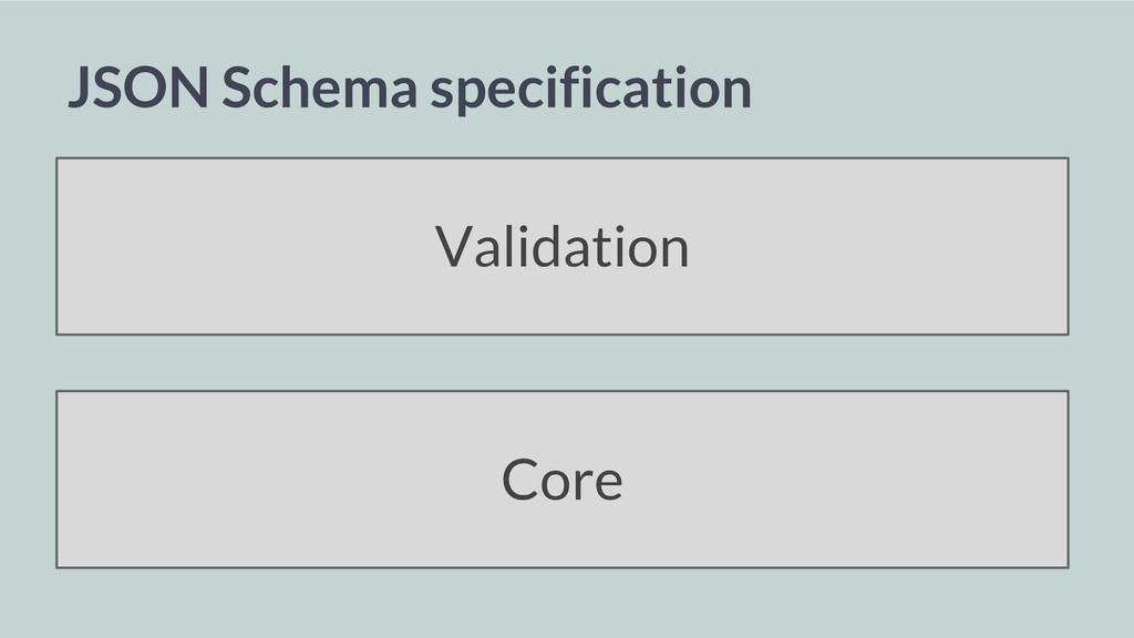 JSON Schema specification Validation Core