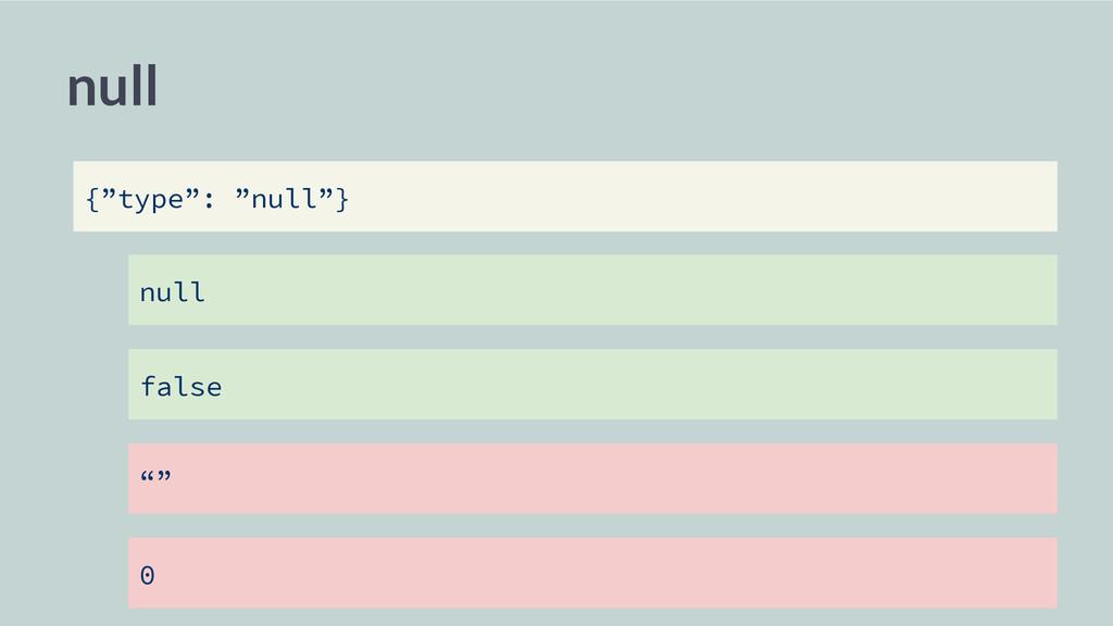 """null null false {""""type"""": """"null""""} """""""" 0"""